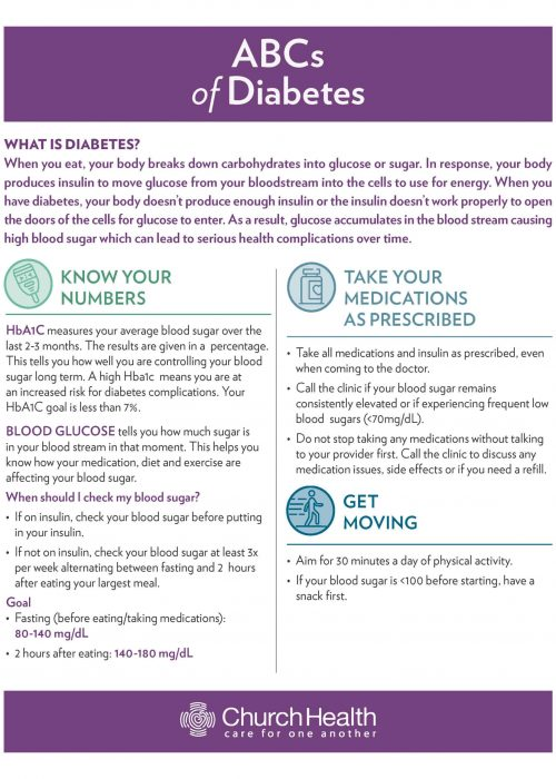 ABCs of Diabetes-2021-Draft_Page_1