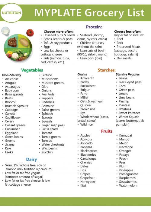 DM Grocery List & Snacks Eng