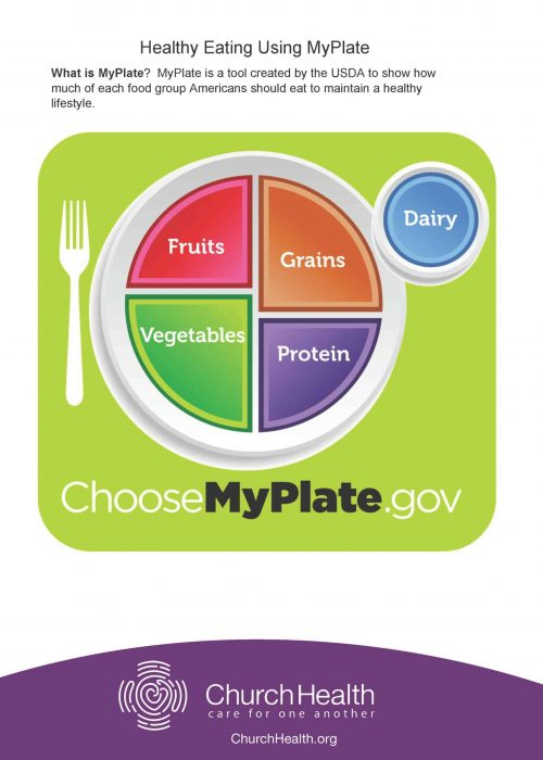 Healthy Eating Using MyPlate